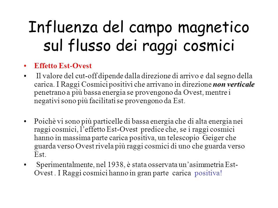 Influenza del campo magnetico sul flusso dei raggi cosmici Effetto Est-Ovest non verticale Il valore del cut-off dipende dalla direzione di arrivo e d