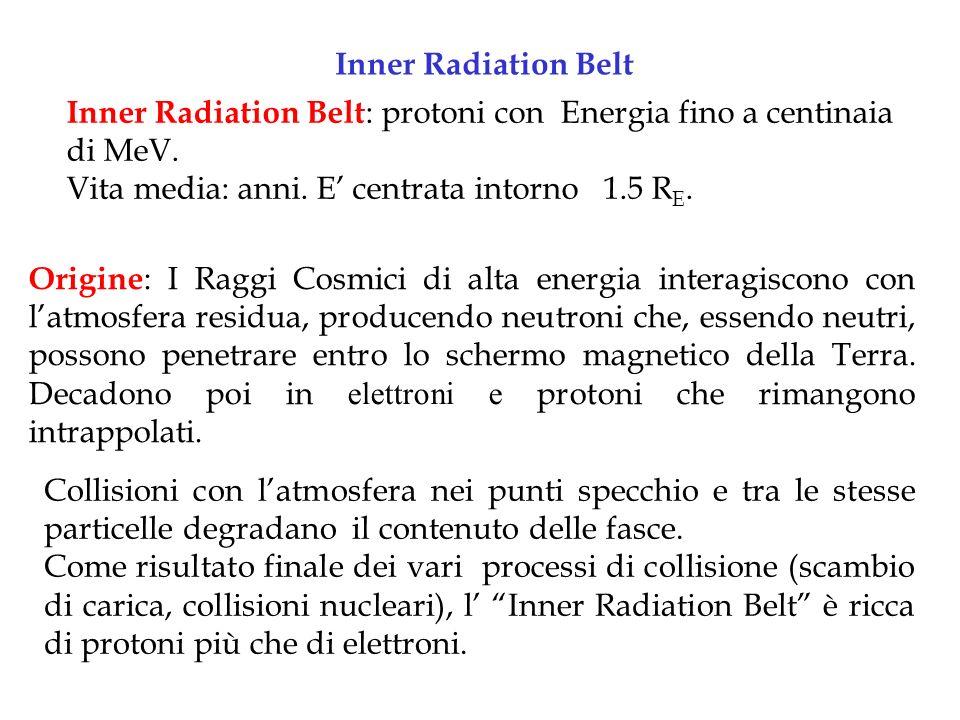 Inner Radiation Belt Origine : I Raggi Cosmici di alta energia interagiscono con latmosfera residua, producendo neutroni che, essendo neutri, possono