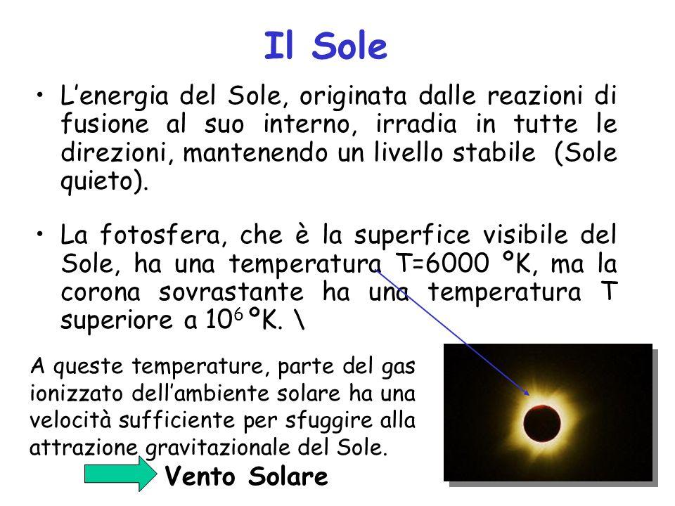 Il Sole Lenergia del Sole, originata dalle reazioni di fusione al suo interno, irradia in tutte le direzioni, mantenendo un livello stabile (Sole quie