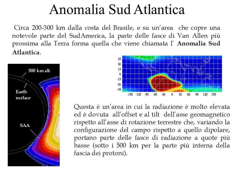 Anomalia Sud Atlantica Circa 200-300 km dalla costa del Brasile, e su unarea che copre una notevole parte del SudAmerica, la parte delle fasce di Van
