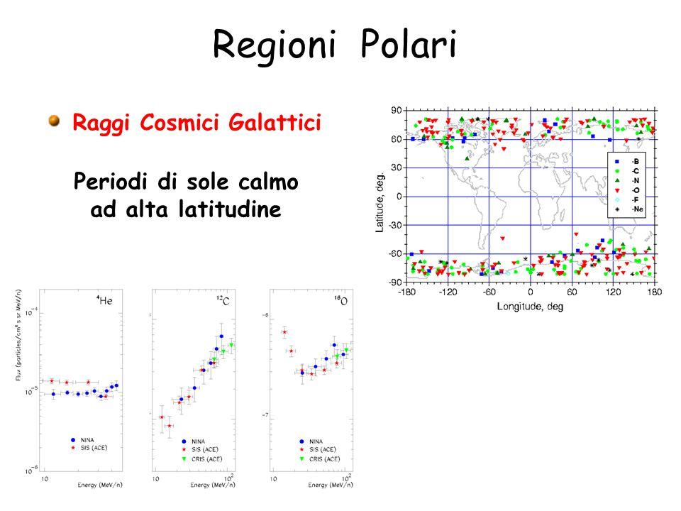 Regioni Polari Raggi Cosmici Galattici Periodi di sole calmo ad alta latitudine