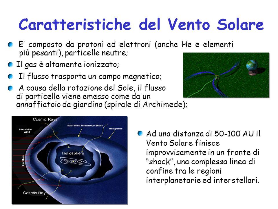 Ad una distanza di 50-100 AU il Vento Solare finisce improvvisamente in un fronte di shock, una complessa linea di confine tra le regioni interplaneta