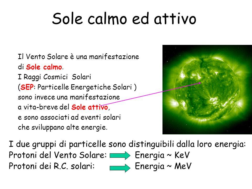 Sole calmo ed attivo I due gruppi di particelle sono distinguibili dalla loro energia: Protoni del Vento Solare: Energia ~ KeV Protoni dei R.C. solari