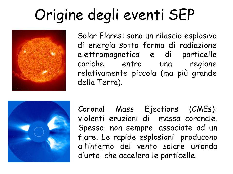 Origine degli eventi SEP Coronal Mass Ejections (CMEs): violenti eruzioni di massa coronale. Spesso, non sempre, associate ad un flare. Le rapide espl