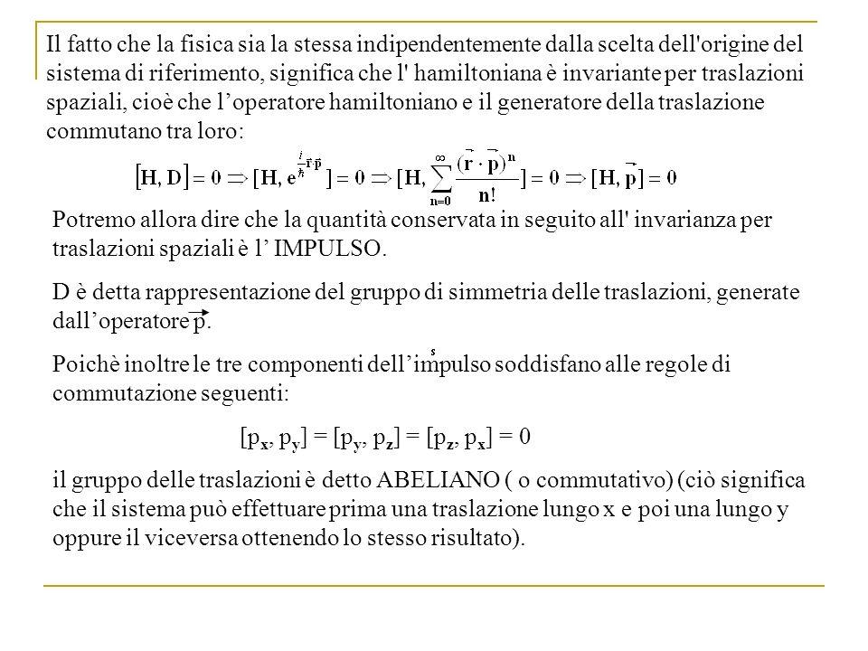 Il fatto che la fisica sia la stessa indipendentemente dalla scelta dell'origine del sistema di riferimento, significa che l' hamiltoniana è invariant