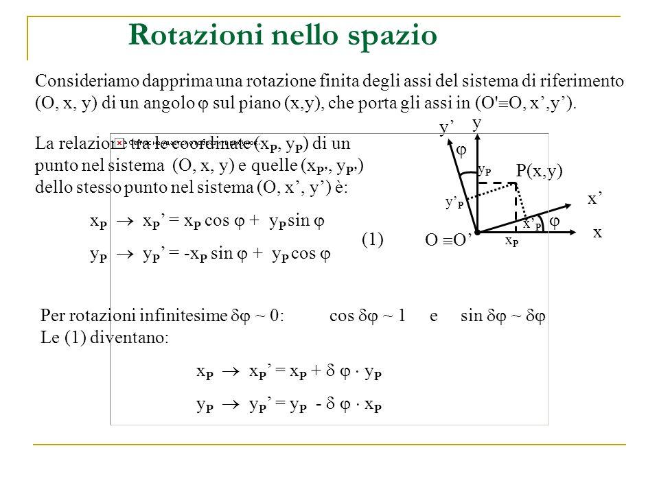 Rotazioni nello spazio Consideriamo dapprima una rotazione finita degli assi del sistema di riferimento (O, x, y) di un angolo sul piano (x,y), che po