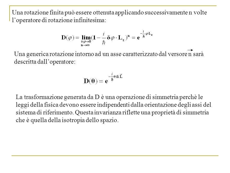Una rotazione finita può essere ottenuta applicando successivamente n volte loperatore di rotazione infinitesima: La trasformazione generata da D è un