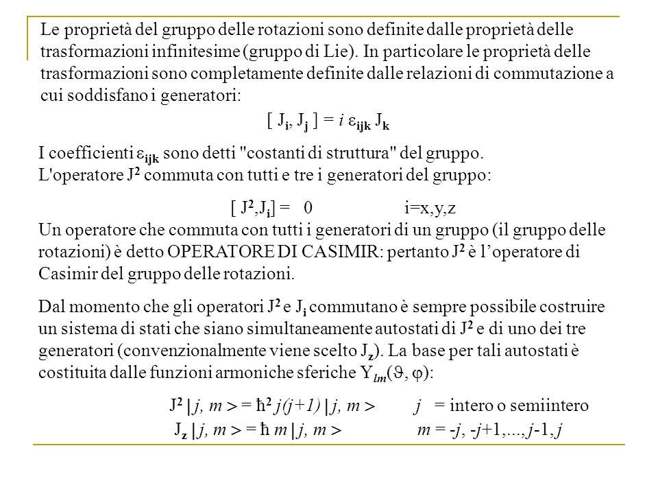 [ J i, J j ] = i ijk J k I coefficienti ijk sono detti