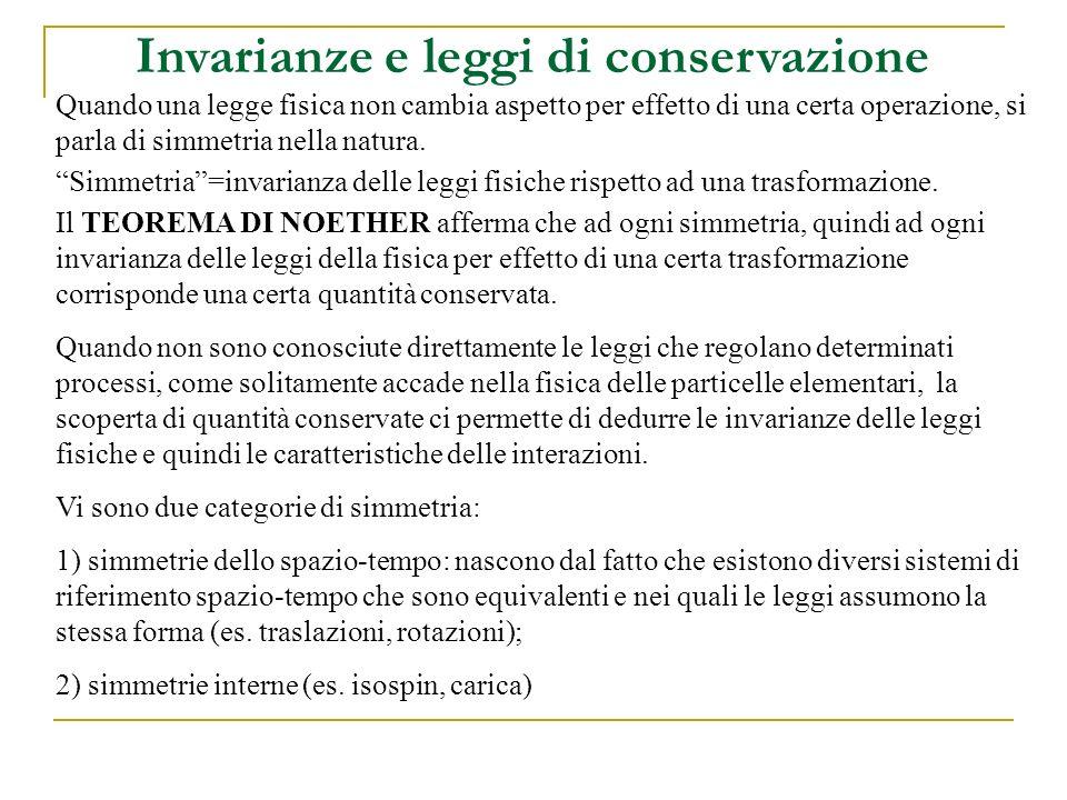 Invarianze e leggi di conservazione Quando una legge fisica non cambia aspetto per effetto di una certa operazione, si parla di simmetria nella natura