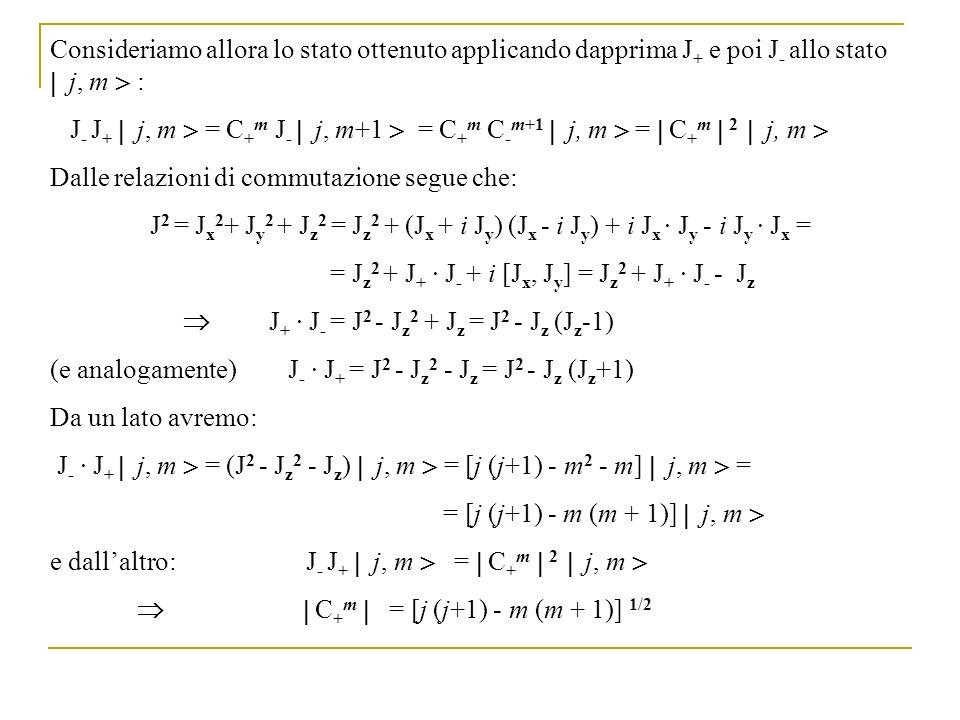 Consideriamo allora lo stato ottenuto applicando dapprima J + e poi J - allo stato j, m : J - J + j, m = C + m J - j, m+1 = C + m C - m+1 j, m = C + m