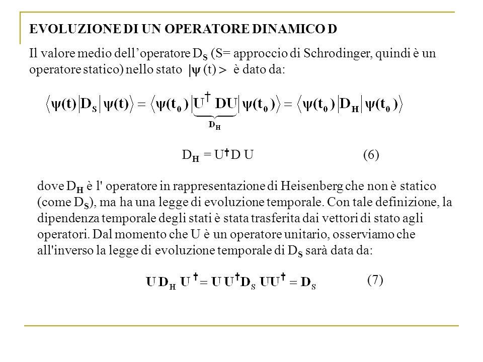 OPERATORE IN RAPPRESENTAZIONE DI HEISENBERG E QUANTITÀ CONSERVATE Se alloperatore D S è associata una quantità conservata, cioè una costante del moto, allora D S non dipenderà dal tempo cioè (N.B.