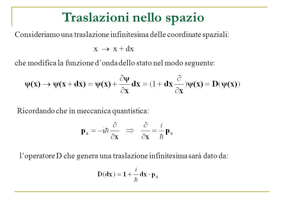 Traslazioni nello spazio Consideriamo una traslazione infinitesima delle coordinate spaziali: x x + dx che modifica la funzione donda dello stato nel