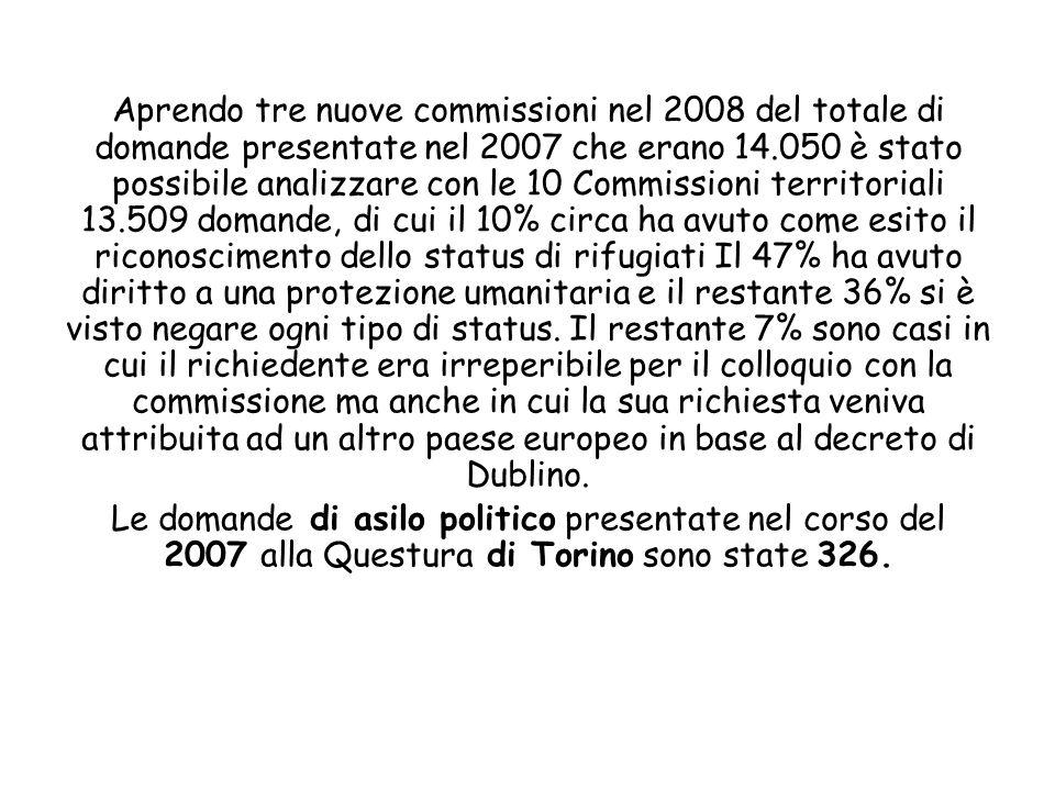 Aprendo tre nuove commissioni nel 2008 del totale di domande presentate nel 2007 che erano 14.050 è stato possibile analizzare con le 10 Commissioni t