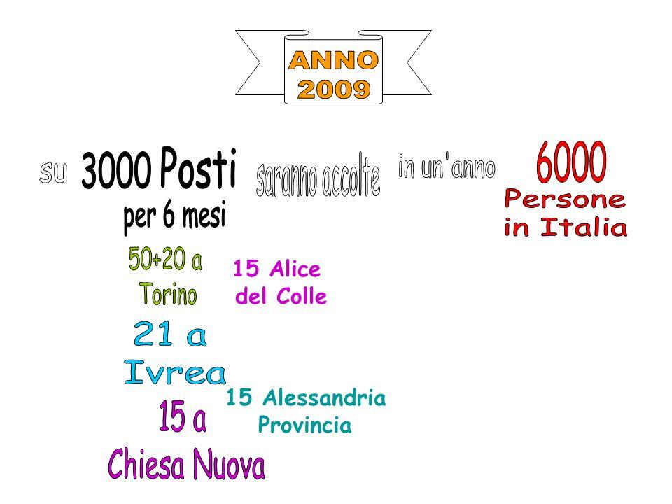 15 Alice del Colle 15 Alessandria Provincia