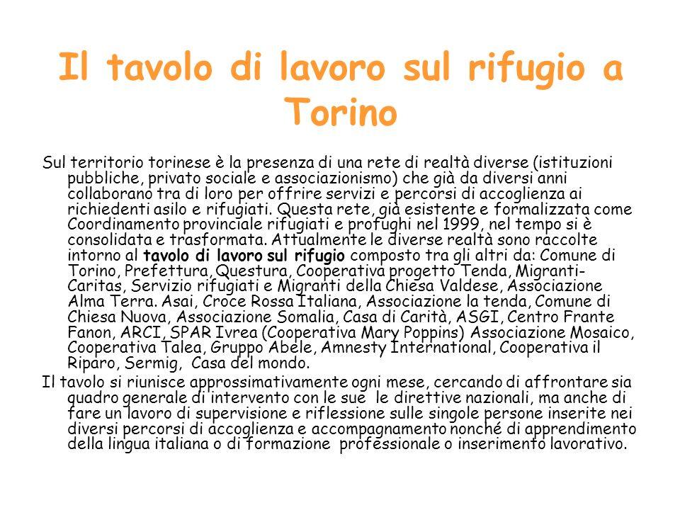 Il tavolo di lavoro sul rifugio a Torino Sul territorio torinese è la presenza di una rete di realtà diverse (istituzioni pubbliche, privato sociale e