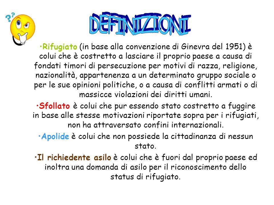PROGETTO PENSATO ALLINTERNO DEL TAVOLO DI CO-PROGETTAZIONE Piemonte:Non solo asilo Presentazione breve del progetto 1.Campo di intervento: Inserimento Socio-Lavorativo 2.