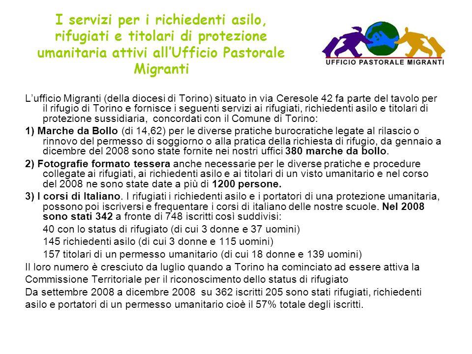 I servizi per i richiedenti asilo, rifugiati e titolari di protezione umanitaria attivi allUfficio Pastorale Migranti Lufficio Migranti (della diocesi