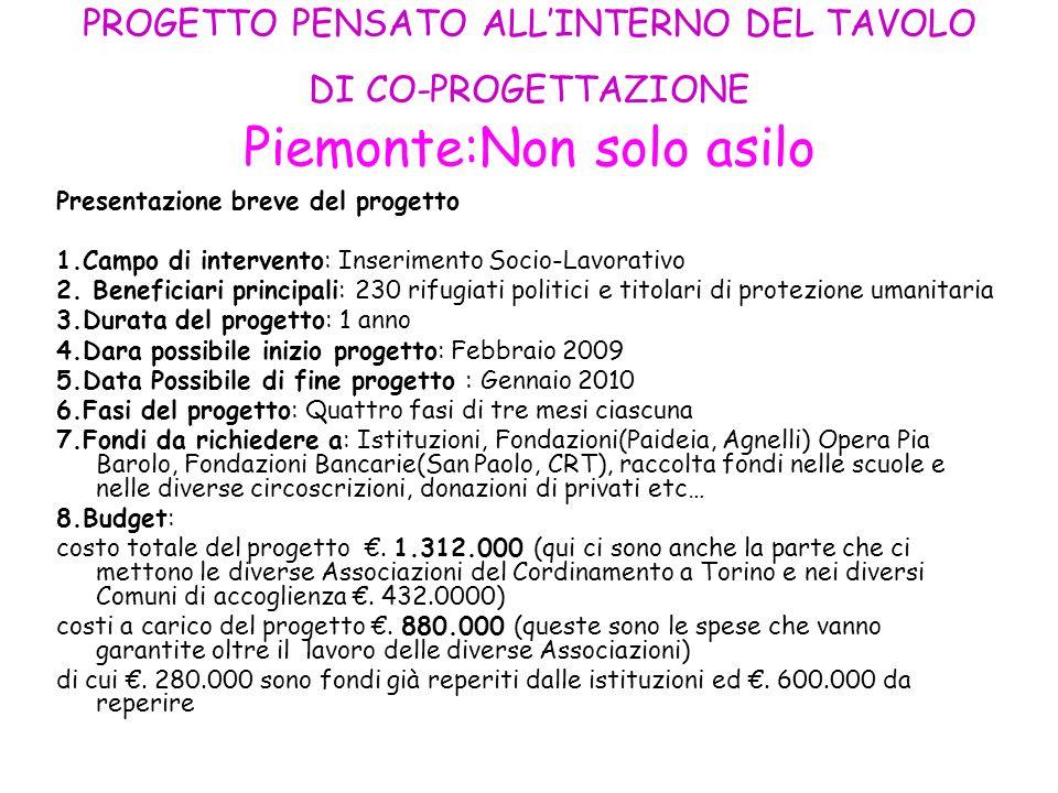 PROGETTO PENSATO ALLINTERNO DEL TAVOLO DI CO-PROGETTAZIONE Piemonte:Non solo asilo Presentazione breve del progetto 1.Campo di intervento: Inserimento