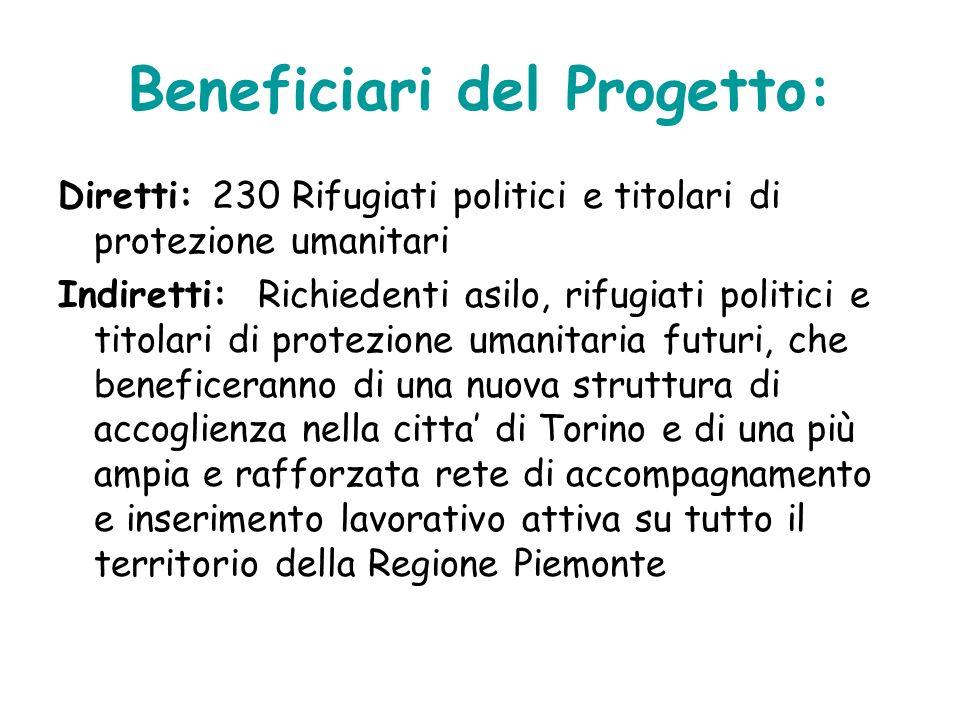 Beneficiari del Progetto: Diretti: 230 Rifugiati politici e titolari di protezione umanitari Indiretti: Richiedenti asilo, rifugiati politici e titola