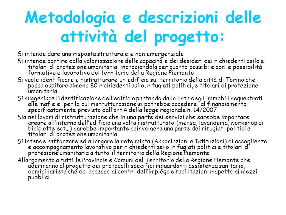 Metodologia e descrizioni delle attività del progetto: Si intende dare una risposta strutturale e non emergenziale Si intende partire dalla valorizzaz