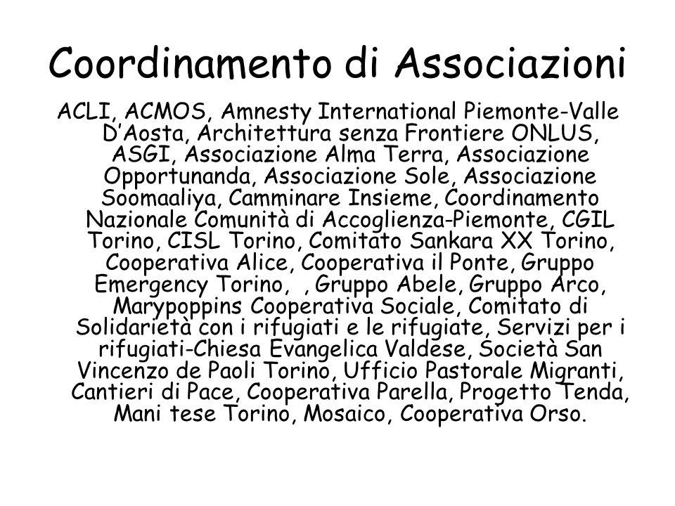 Coordinamento di Associazioni ACLI, ACMOS, Amnesty International Piemonte-Valle DAosta, Architettura senza Frontiere ONLUS, ASGI, Associazione Alma Te