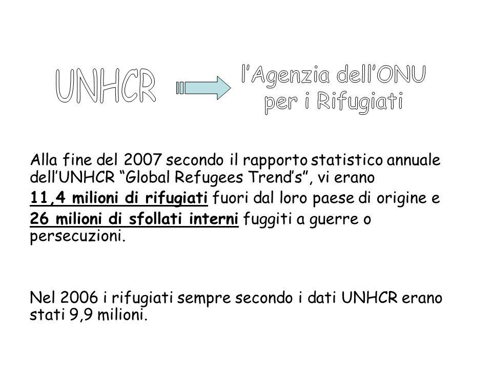 Paesi di provenienza dei rifugiati nel 2007