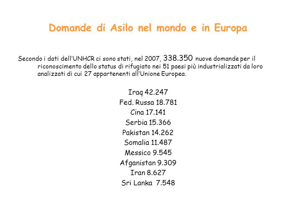 Domande di Asilo nel mondo e in Europa Secondo i dati dellUNHCR ci sono stati, nel 2007, 338.350 nuove domande per il riconoscimento dello status di r