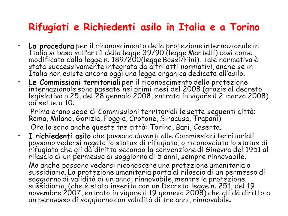 Rifugiati e Richiedenti asilo in Italia e a Torino La procedura per il riconoscimento della protezione internazionale in Italia si basa sullart 1 dell