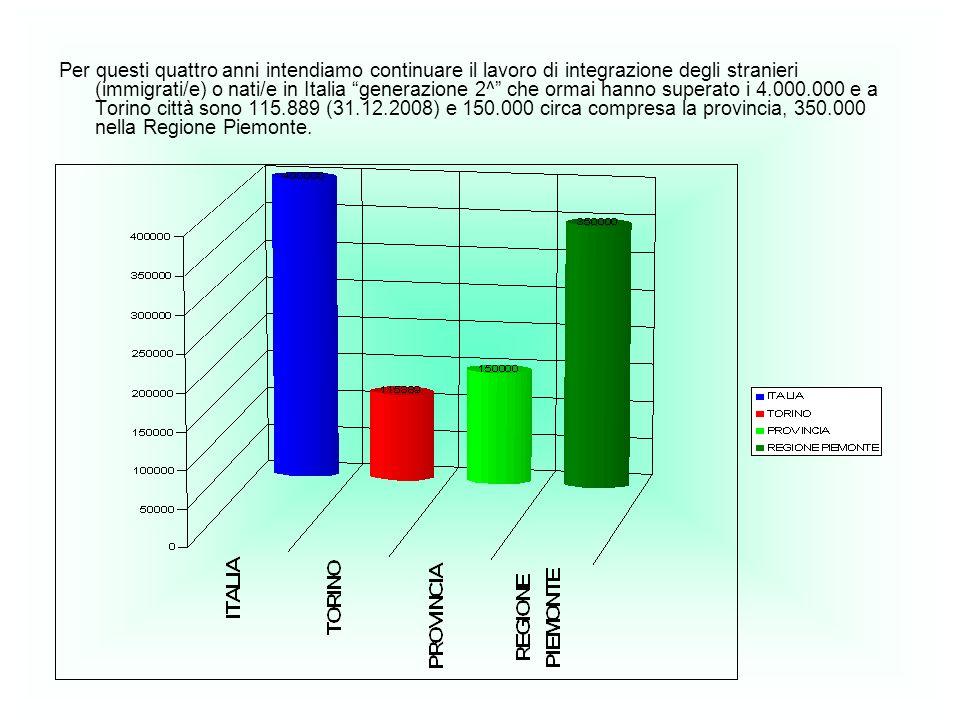 Per questi quattro anni intendiamo continuare il lavoro di integrazione degli stranieri (immigrati/e) o nati/e in Italia generazione 2^ che ormai hanno superato i 4.000.000 e a Torino città sono 115.889 (31.12.2008) e 150.000 circa compresa la provincia, 350.000 nella Regione Piemonte.