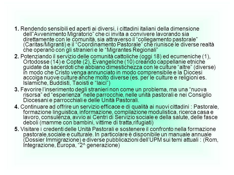 1. Rendendo sensibili ed aperti ai diversi, i cittadini italiani della dimensione dellAvvenimento Migratorio che ci invita a convivere lavorando sia d