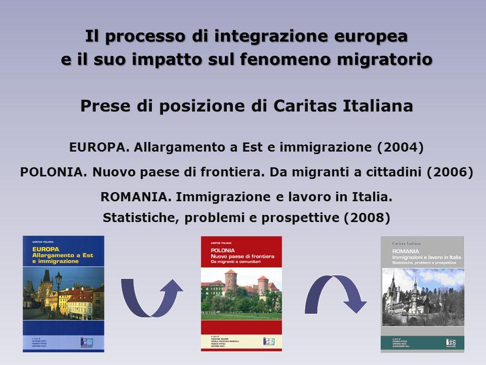 Il processo di integrazione europea e il suo impatto sul fenomeno migratorio Prese di posizione di Caritas Italiana EUROPA.