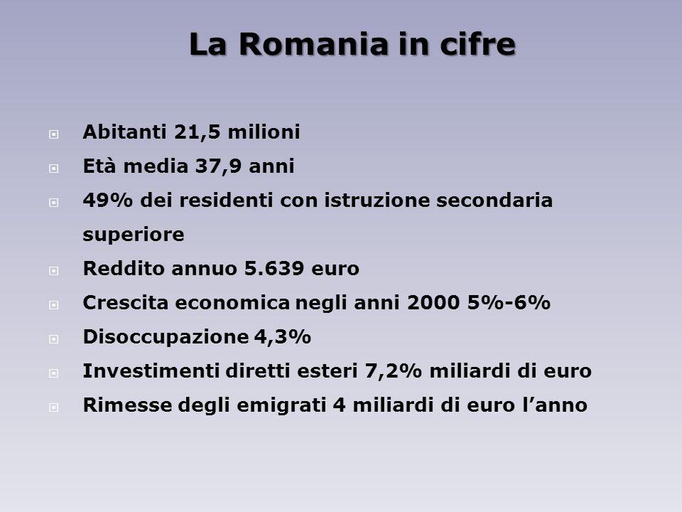 La Romania in cifre Abitanti 21,5 milioni Età media 37,9 anni 49% dei residenti con istruzione secondaria superiore Reddito annuo 5.639 euro Crescita economica negli anni 2000 5%-6% Disoccupazione 4,3% Investimenti diretti esteri 7,2% miliardi di euro Rimesse degli emigrati 4 miliardi di euro lanno