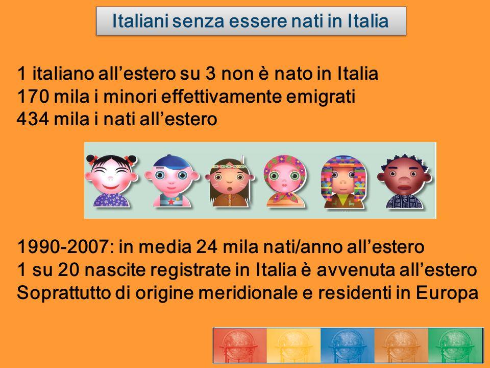 1 italiano allestero su 3 non è nato in Italia 170 mila i minori effettivamente emigrati 434 mila i nati allestero 1990-2007: in media 24 mila nati/an