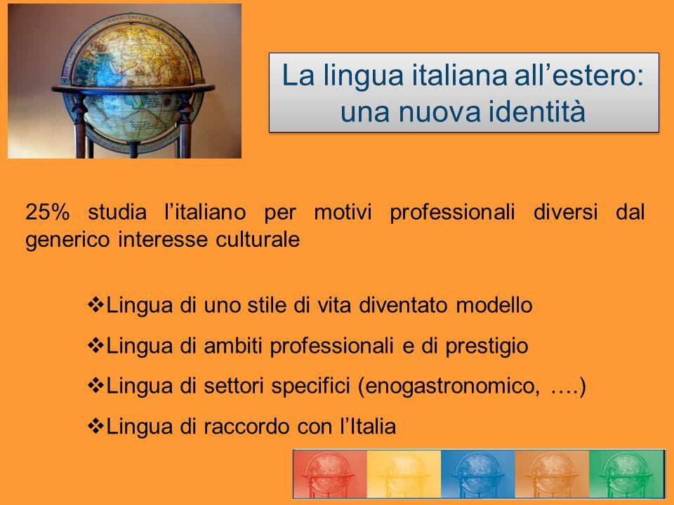 25% studia litaliano per motivi professionali diversi dal generico interesse culturale La lingua italiana allestero: una nuova identità Lingua di uno