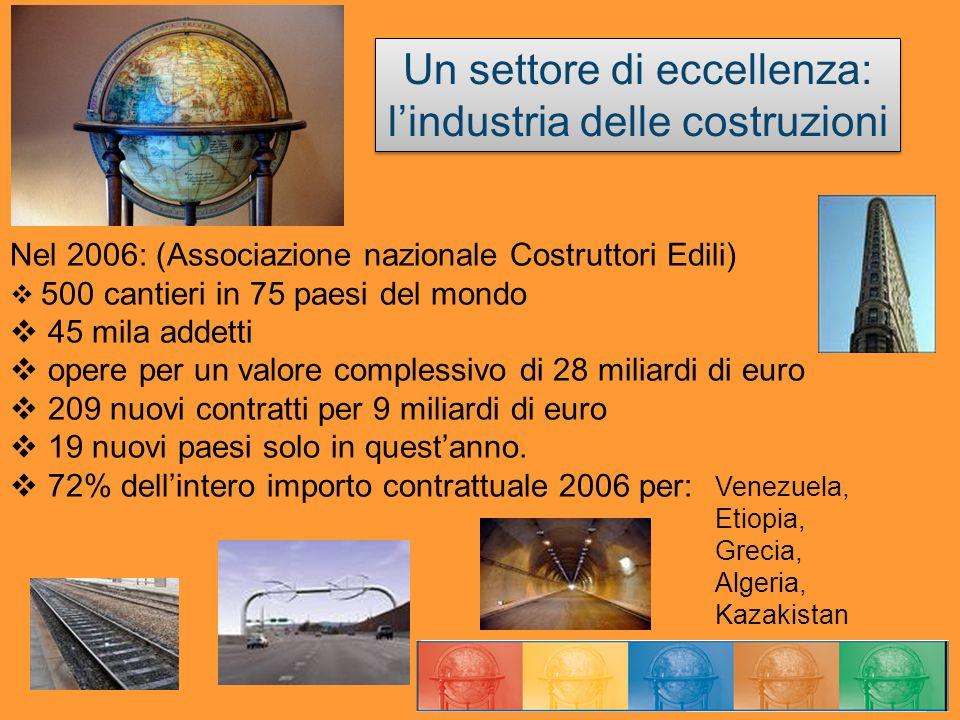 Un settore di eccellenza: lindustria delle costruzioni Nel 2006: (Associazione nazionale Costruttori Edili) 500 cantieri in 75 paesi del mondo 45 mila