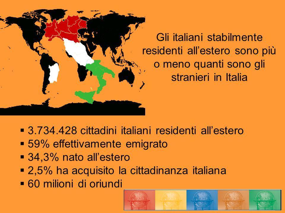3.734.428 cittadini italiani residenti allestero 59% effettivamente emigrato 34,3% nato allestero 2,5% ha acquisito la cittadinanza italiana 60 milion