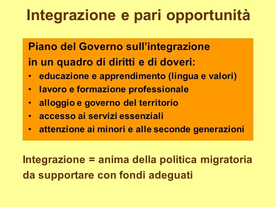 Integrazione e pari opportunità Piano del Governo sullintegrazione in un quadro di diritti e di doveri: educazione e apprendimento (lingua e valori) l