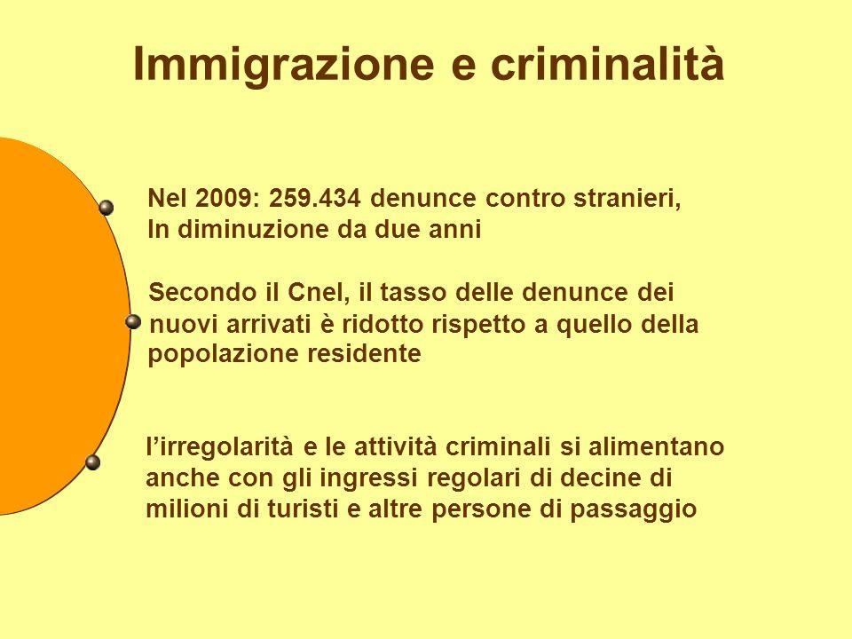 Immigrazione e criminalità Nel 2009: 259.434 denunce contro stranieri, Secondo il Cnel, il tasso delle denunce dei nuovi arrivati è ridotto rispetto a