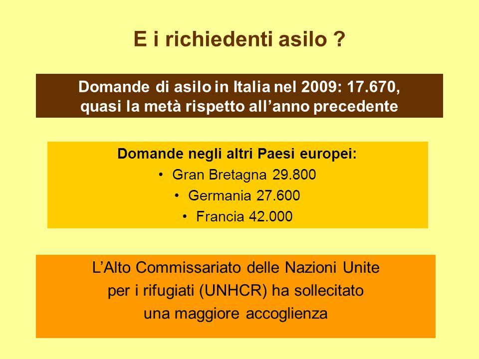 E i richiedenti asilo ? Domande di asilo in Italia nel 2009: 17.670, quasi la metà rispetto allanno precedente Domande negli altri Paesi europei: Gran