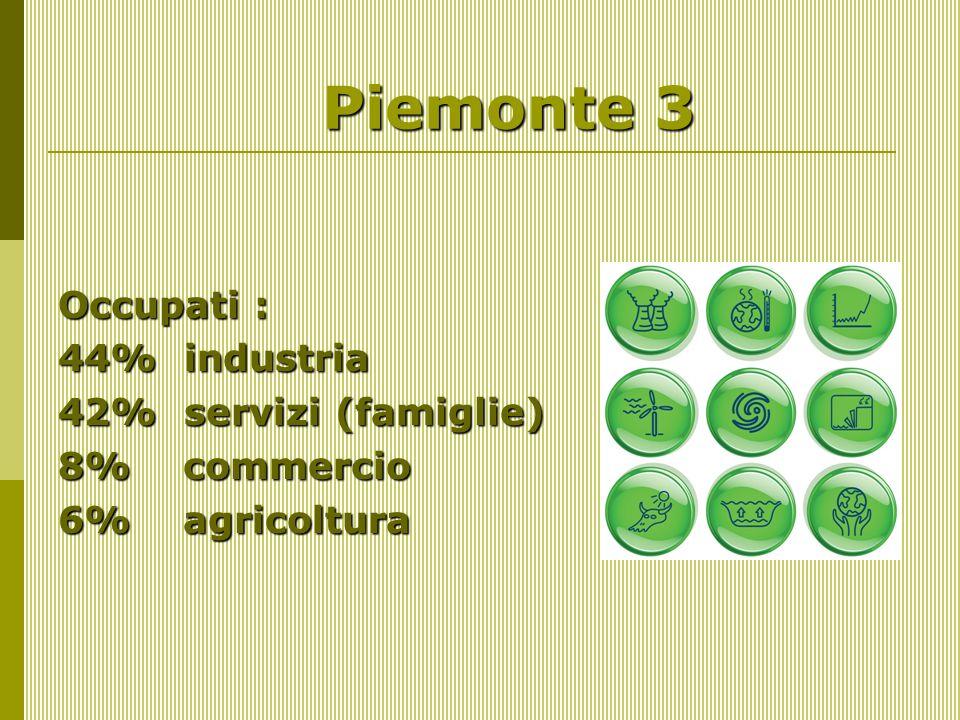 Piemonte 3 Occupati : 44% industria 42% servizi (famiglie) 8% commercio 6% agricoltura