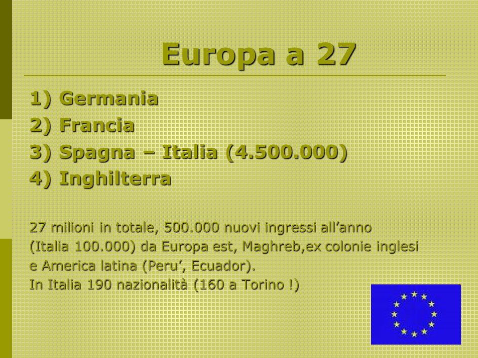 Europa a 27 1) Germania 2) Francia 3) Spagna – Italia (4.500.000) 4) Inghilterra 27 milioni in totale, 500.000 nuovi ingressi allanno (Italia 100.000) da Europa est, Maghreb,ex colonie inglesi e America latina (Peru, Ecuador).
