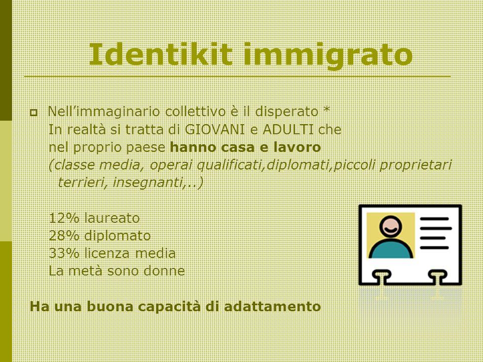 Identikit immigrato Nellimmaginario collettivo è il disperato * In realtà si tratta di GIOVANI e ADULTI che nel proprio paese hanno casa e lavoro (cla