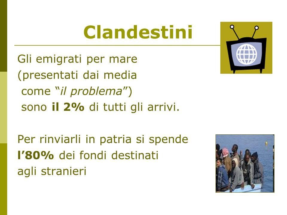 Clandestini Gli emigrati per mare (presentati dai media come il problema) sono il 2% di tutti gli arrivi.