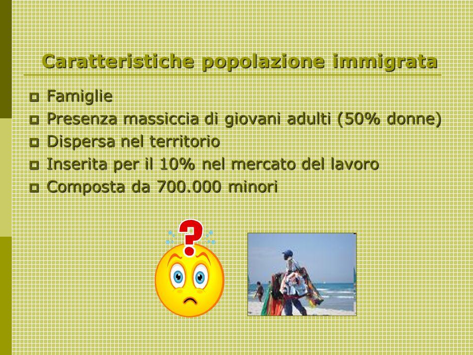 Caratteristiche popolazione immigrata Famiglie Famiglie Presenza massiccia di giovani adulti (50% donne) Presenza massiccia di giovani adulti (50% don