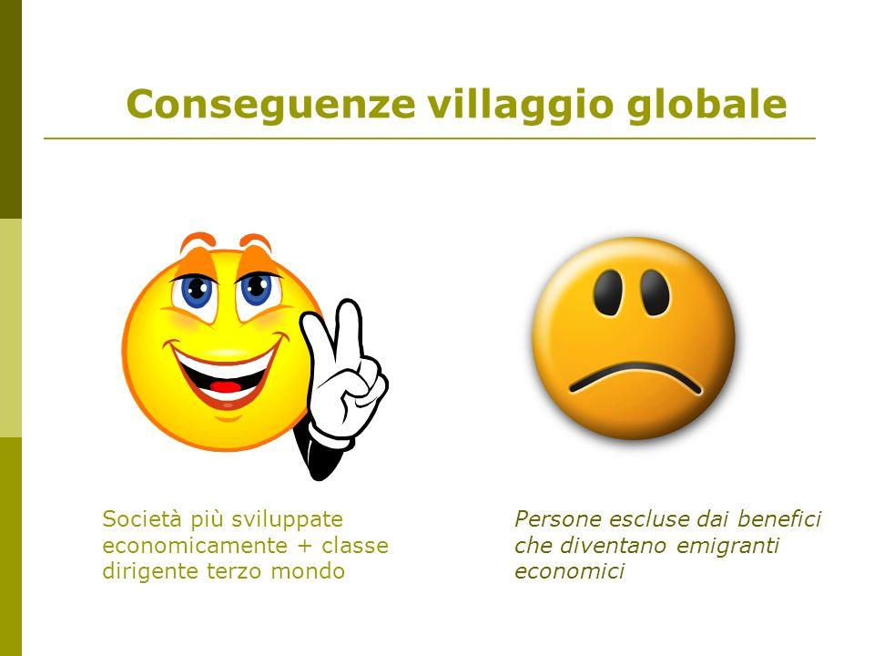 Conseguenze villaggio globale Società più sviluppate economicamente + classe dirigente terzo mondo Persone escluse dai benefici che diventano emigranti economici