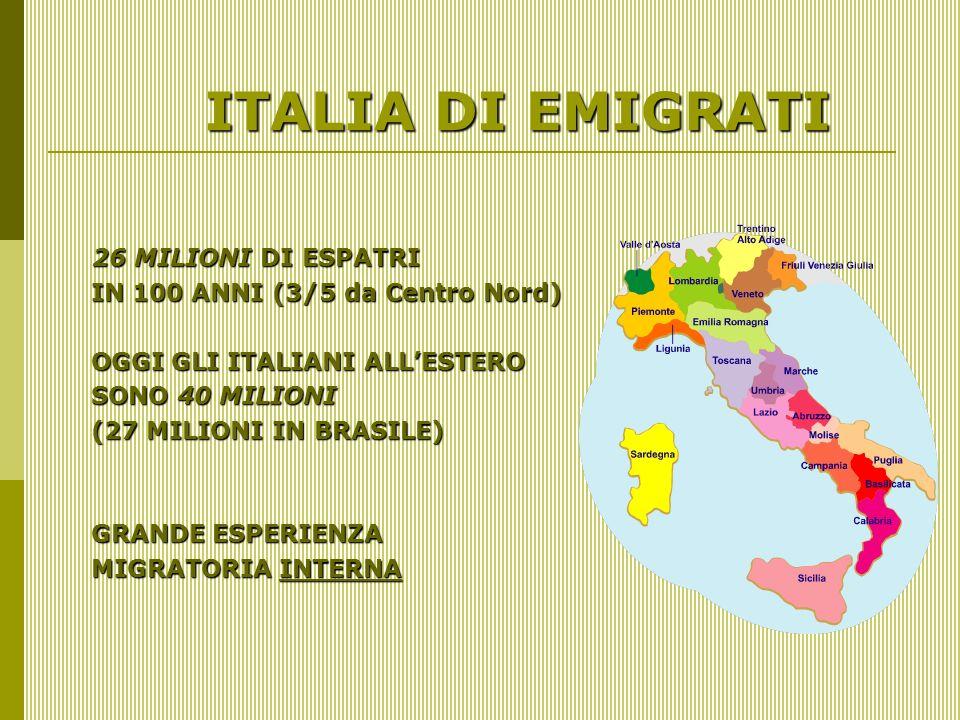 ITALIA DI EMIGRATI 26 MILIONI DI ESPATRI IN 100 ANNI (3/5 da Centro Nord) IN 100 ANNI (3/5 da Centro Nord) OGGI GLI ITALIANI ALLESTERO OGGI GLI ITALIA
