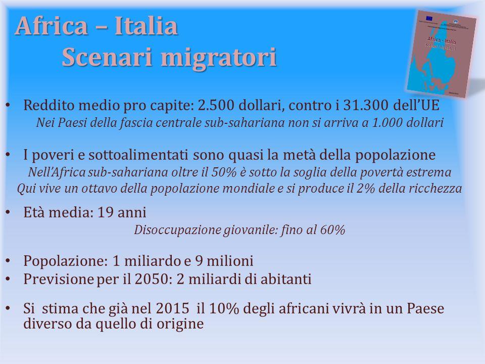 Africa – Italia Scenari migratori Reddito medio pro capite: 2.500 dollari, contro i 31.300 dellUE Nei Paesi della fascia centrale sub-sahariana non si arriva a 1.000 dollari I poveri e sottoalimentati sono quasi la metà della popolazione NellAfrica sub-sahariana oltre il 50% è sotto la soglia della povertà estrema Qui vive un ottavo della popolazione mondiale e si produce il 2% della ricchezza Età media: 19 anni Disoccupazione giovanile: fino al 60% Popolazione: 1 miliardo e 9 milioni Previsione per il 2050: 2 miliardi di abitanti Si stima che già nel 2015 il 10% degli africani vivrà in un Paese diverso da quello di origine