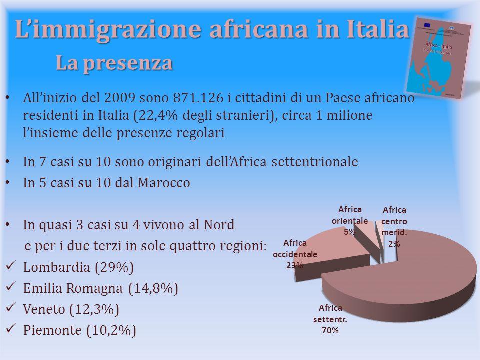 Limmigrazione africana in Italia La presenza Allinizio del 2009 sono 871.126 i cittadini di un Paese africano residenti in Italia (22,4% degli stranieri), circa 1 milione linsieme delle presenze regolari In 7 casi su 10 sono originari dellAfrica settentrionale In 5 casi su 10 dal Marocco In quasi 3 casi su 4 vivono al Nord e per i due terzi in sole quattro regioni: Lombardia (29%) Emilia Romagna (14,8%) Veneto (12,3%) Piemonte (10,2%)