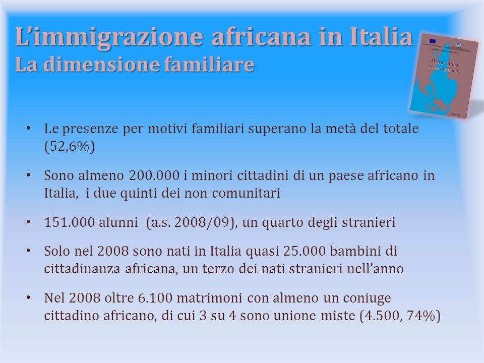 Limmigrazione africana in Italia La dimensione familiare Le presenze per motivi familiari superano la metà del totale (52,6%) Sono almeno 200.000 i minori cittadini di un paese africano in Italia, i due quinti dei non comunitari 151.000 alunni (a.s.