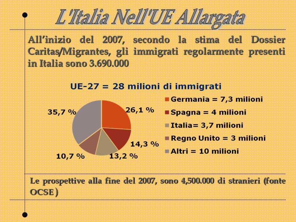I cristiani sono circa la metà, i musulmani un terzo e, con numeri meno consistenti, seguono le altre religioni In Italia si registrano molteplici provenienze, con prevalenza degli europei.